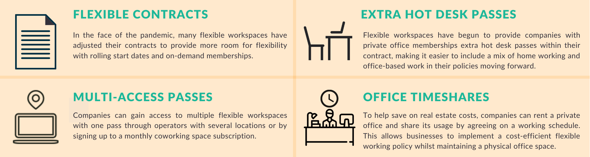 flyspaces-infographic-office-space-trends-covid19