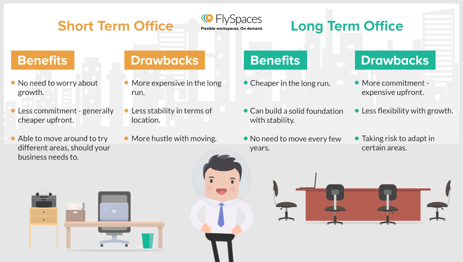 short term vs long term office infographic