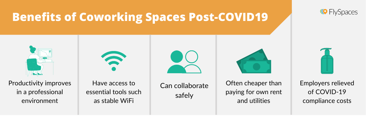 Benefits of Coworking Spaces Post COVID19 Infographic