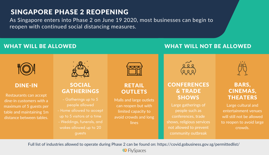 singapore-phase-2-reopening-infographics
